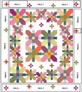 bordures quilt king/queen