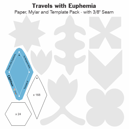 Travels with Euphemia Pack Tile